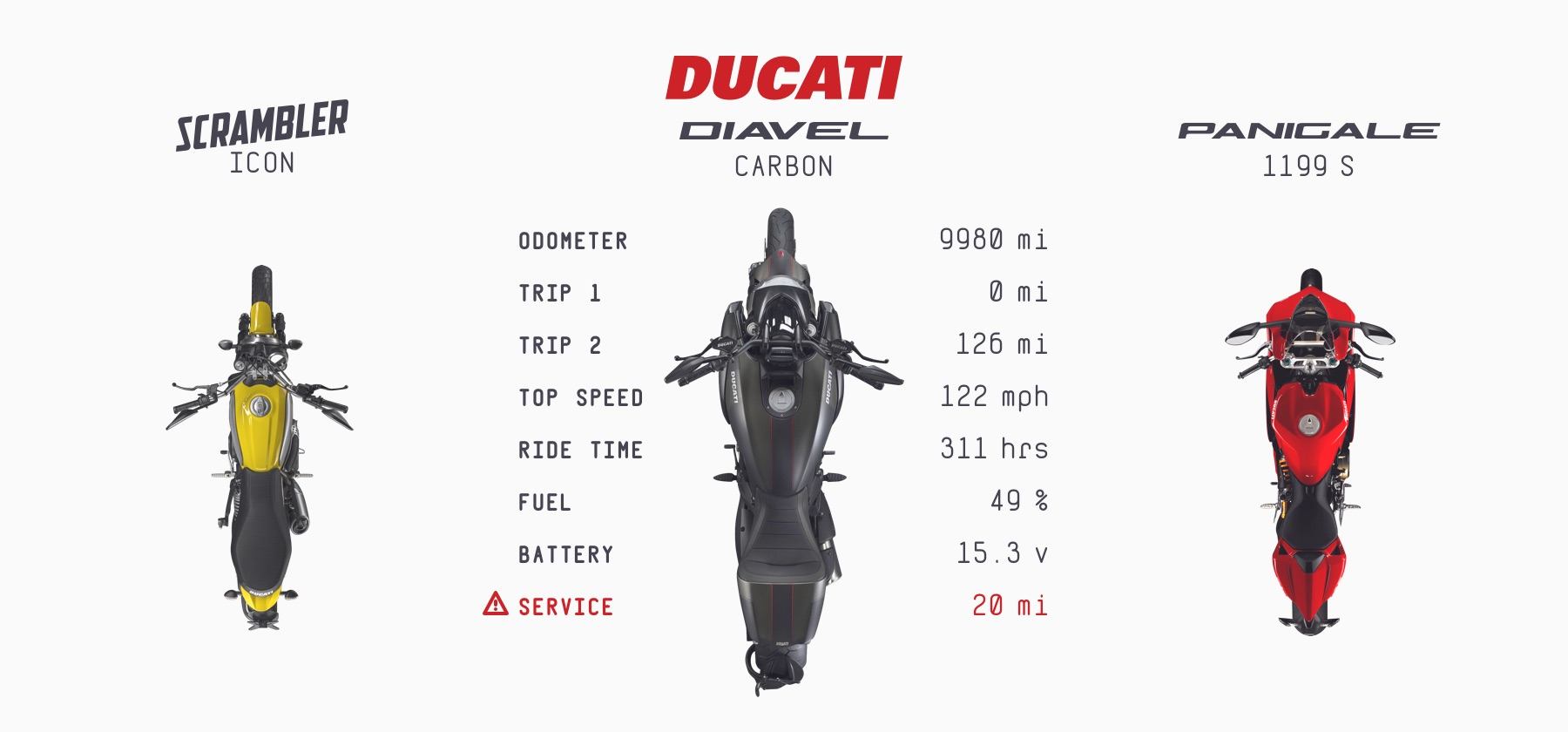 Off-Diavel